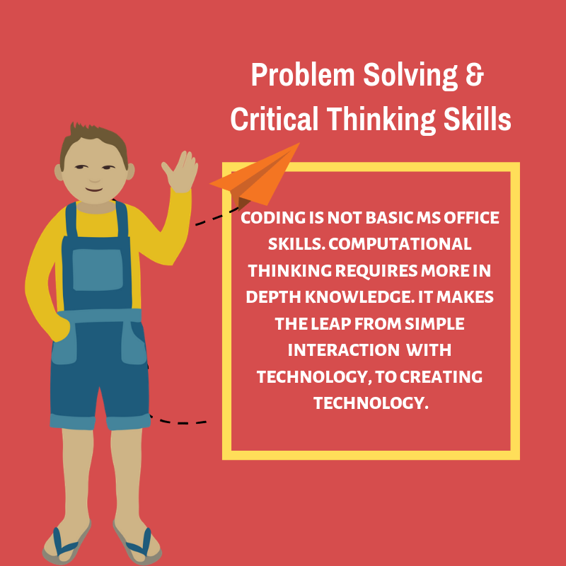 SchoolCoding Problem Solving & Critical Thinking Skills